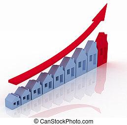 groei, in, vastgoed, shown, op, grafiek