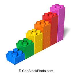 groeiende, grafiek, van, kleur, speelgoed belemmert