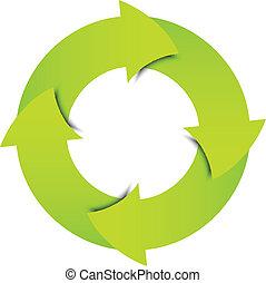 groene, cirkel, vector, pijl