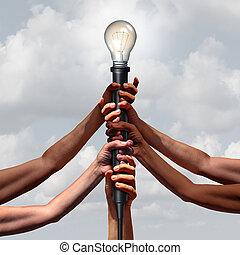 groep, idee, team