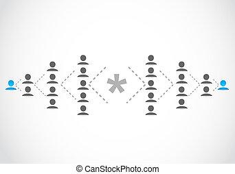 groep, netwerk, zakelijk