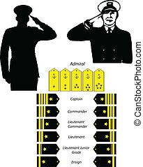 groet, rang, erkenning