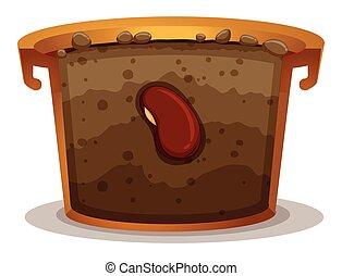 groning, frö, kruka, lera