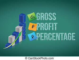 gross profit percentage illustration design over white