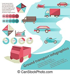 Ground transport infographics