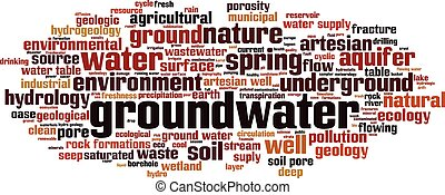 Groundwater-horizon.eps - Groundwater word cloud concept....
