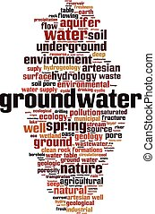 Groundwater-vertical.eps - Groundwater word cloud concept....
