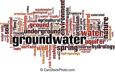 Groundwater.eps - Groundwater word cloud concept. Vector...