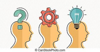 Group development of business ideas concept design