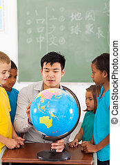 elementary school students and teacher looking at globe