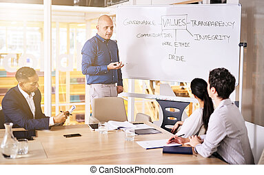 Group of business executives brainstorming company values in conference room