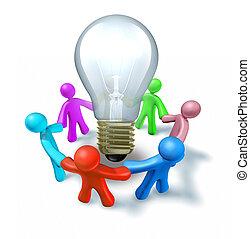 groupe, idée génie