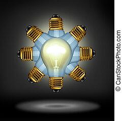 groupe, idées