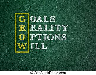 grow acronym - The acronym GROW, goals, reality, Options, ...