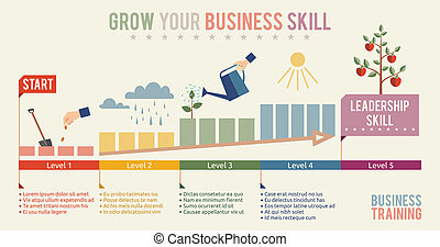 Growth business skill infographics flat design template. Business training