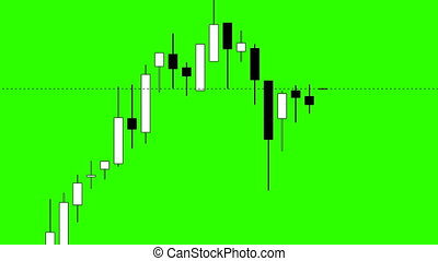 Growing and Falling Stock Market, Japanese Candlestick Graph on a Green Background, Two Seamless Looping Animations, Ultra HD 4K 3840x2160