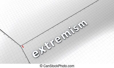 Growing chart - Extremism - Growing chart graphic animation,...