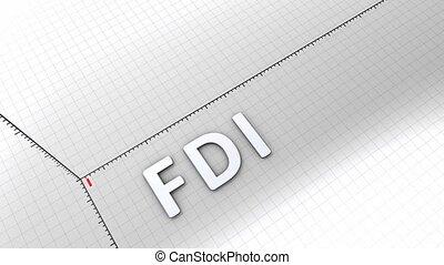 Growing chart - FDI - Growing chart graphic animation,...