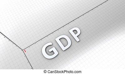 Growing chart - GDP