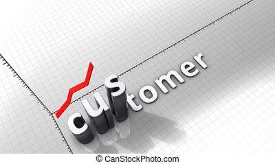 """Growing chart graphic animation, Customer."""