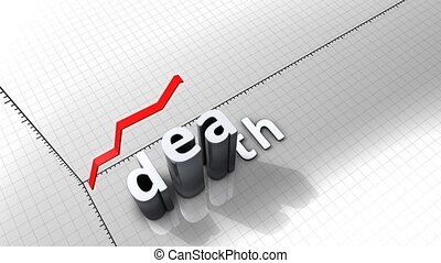 """""""Growing chart graphic animation, Death."""""""