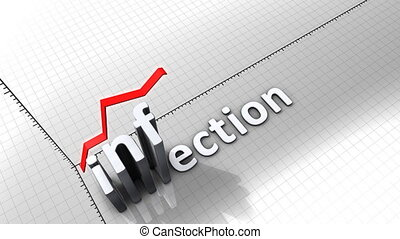 """""""Growing chart graphic animation, Infection."""""""