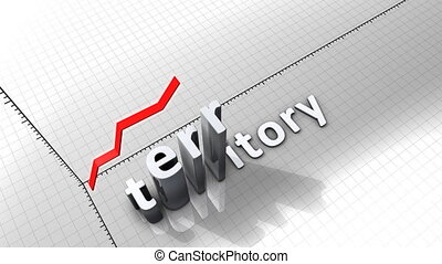 """""""Growing chart graphic animation, Territory."""""""