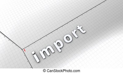 Growing chart - Import