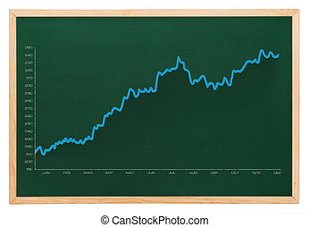 Growing chart on blackboard