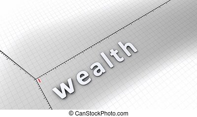 Growing chart - Wealth