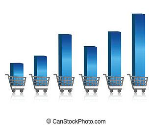 Growing shopping graph - Uprising shopping growth graph ...
