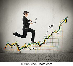 Growth and success in business - Concept of growth and ...
