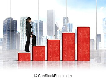 Growth and success in business