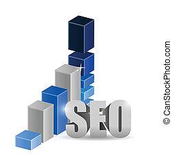 Growth bar graph of SEO technology