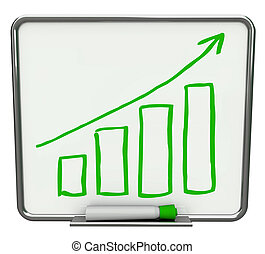 Growth Bars and Arrow on Dry Erase Board with Marker