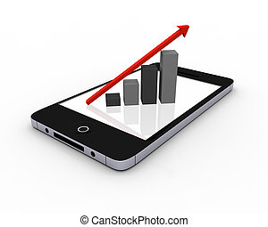 Growth chart on smartphone