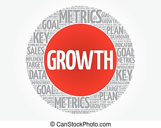 Growth circle word cloud
