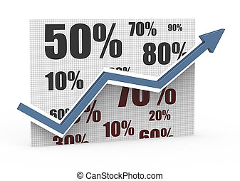 Growth concept - Financial growth concept as concept