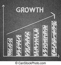 growth concept written on blackboard for background