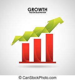 growth design