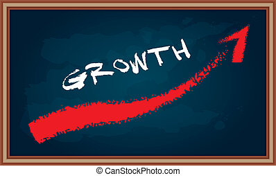 Growth diagram on chalkboard