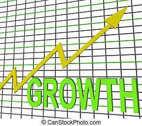 Growth Graph Chart Shows Increase Sales Profit