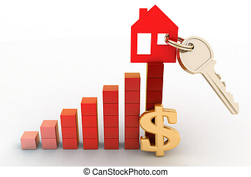 Growth in real estate prices - Diagram of growth in real...
