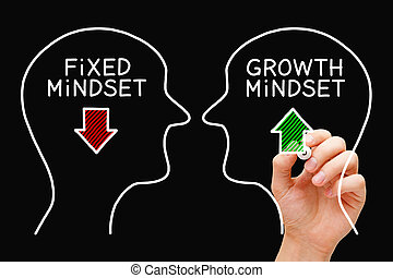 Growth Mindset Against Fixed Mindset Concept