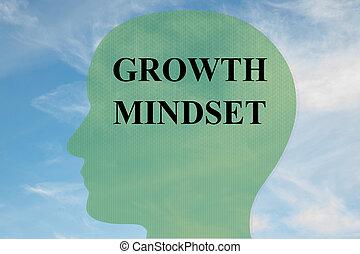 Growth Mindset concept