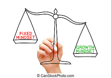 Growth Mindset Fixed Mindset Scale Concept