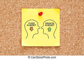 Growth Mindset vs Fixed Mindset Heads Concept