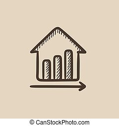 Growth of real estate prices.