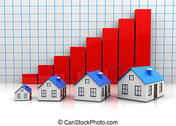 Growth price of houses - Growth price of houses with red...
