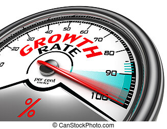 growth rate conceptual meter - growth rate meter indicate...